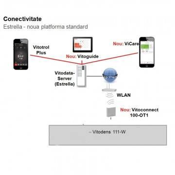 Poza Conectivitate centrala termica in condensare cu touchscreen Viessmann Vitodens 111 W 26 kW B1LD116